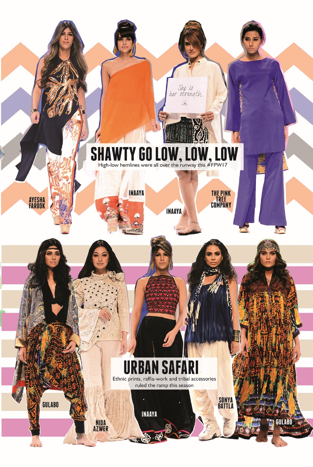 FPW Ramp Trends March 5-778-2 copy